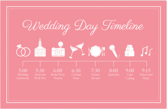 Wedding day timeline this week weve been sharing our wedding day timeline tips and are wrapping things up with a breakdown of what a typical wedding day looks like m4hsunfo